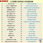 人工知能AIが訳せない日本語20選